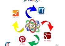 Blog Profissional em Uberlândia Mg – NEPIS Marketing Digital